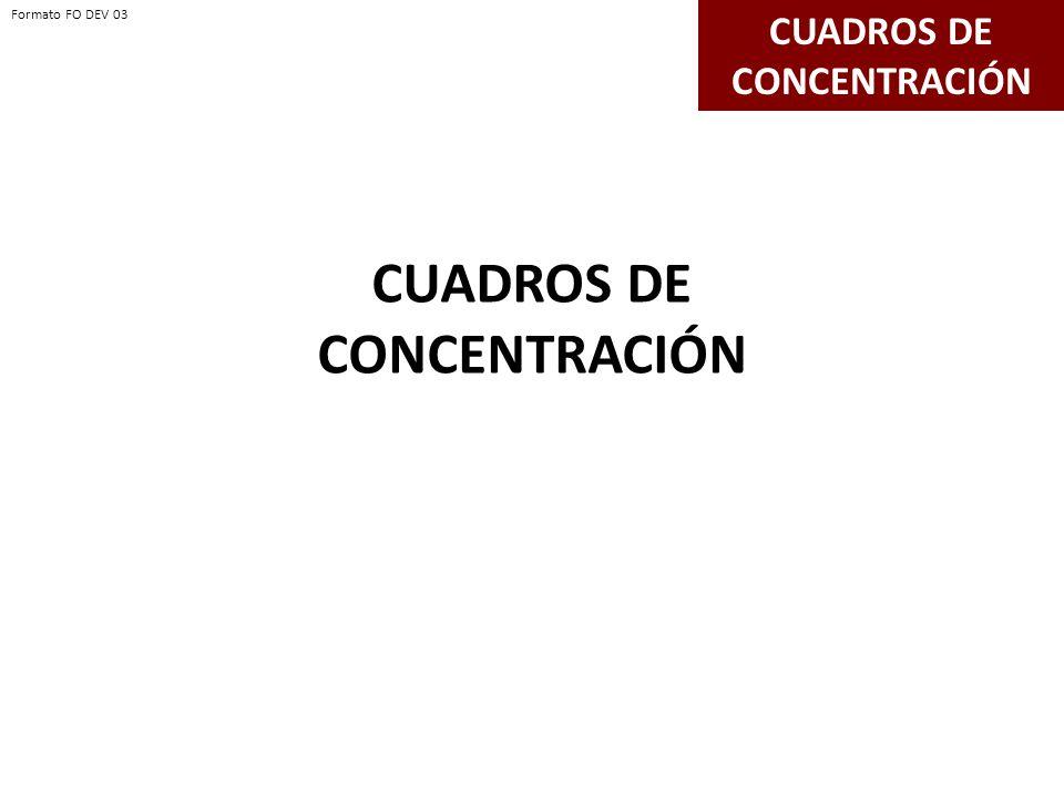 CUADROS DE CONCENTRACIÓN Formato FO DEV 03