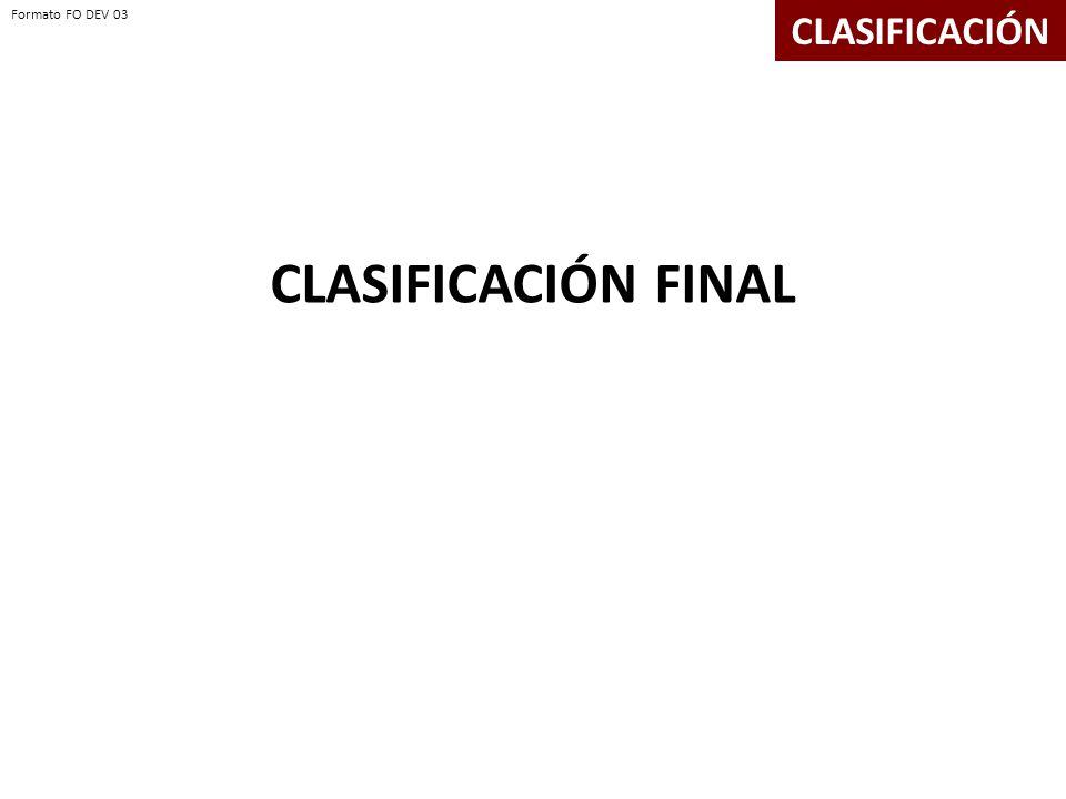 CLASIFICACIÓN FINAL CLASIFICACIÓN Formato FO DEV 03
