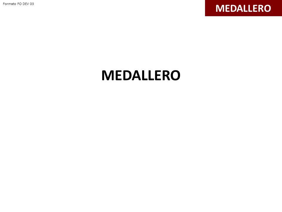 MEDALLERO Formato FO DEV 03