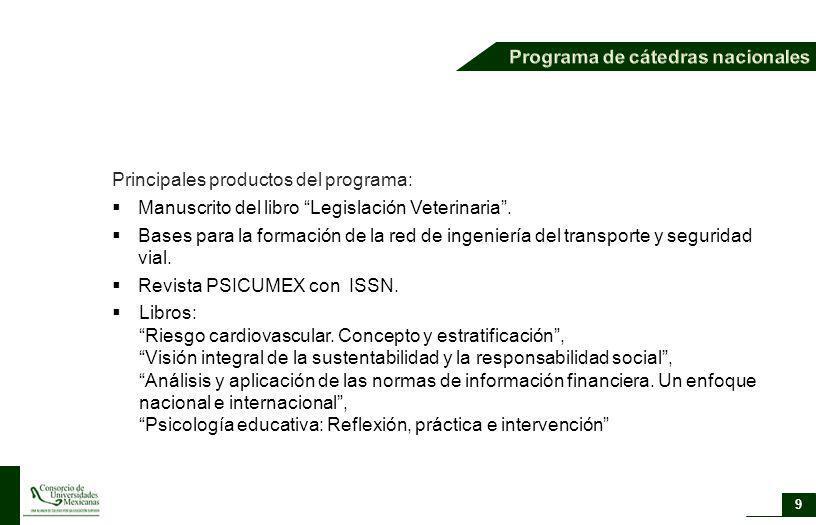Principales productos del programa: Manuscrito del libro Legislación Veterinaria. Bases para la formación de la red de ingeniería del transporte y seg
