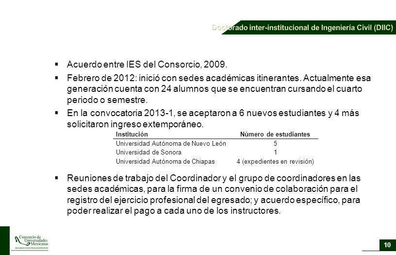 Acuerdo entre IES del Consorcio, 2009. Febrero de 2012: inició con sedes académicas itinerantes. Actualmente esa generación cuenta con 24 alumnos que