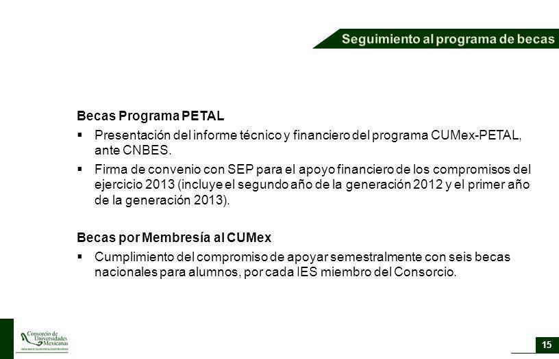 Becas Programa PETAL Presentación del informe técnico y financiero del programa CUMex-PETAL, ante CNBES. Firma de convenio con SEP para el apoyo finan