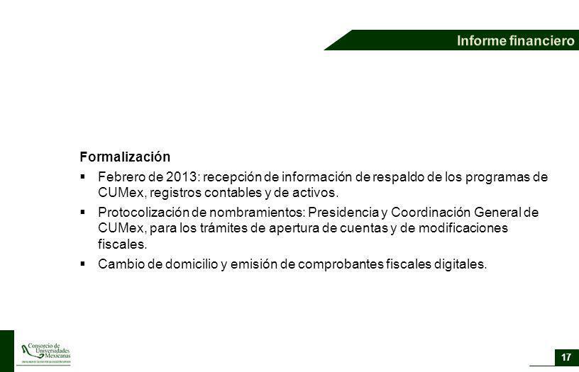 Formalización Febrero de 2013: recepción de información de respaldo de los programas de CUMex, registros contables y de activos. Protocolización de no