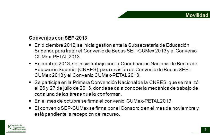 Convenios con SEP-2013 En diciembre 2012, se inicia gestión ante la Subsecretaría de Educación Superior, para tratar el Convenio de Becas SEP-CUMex 20