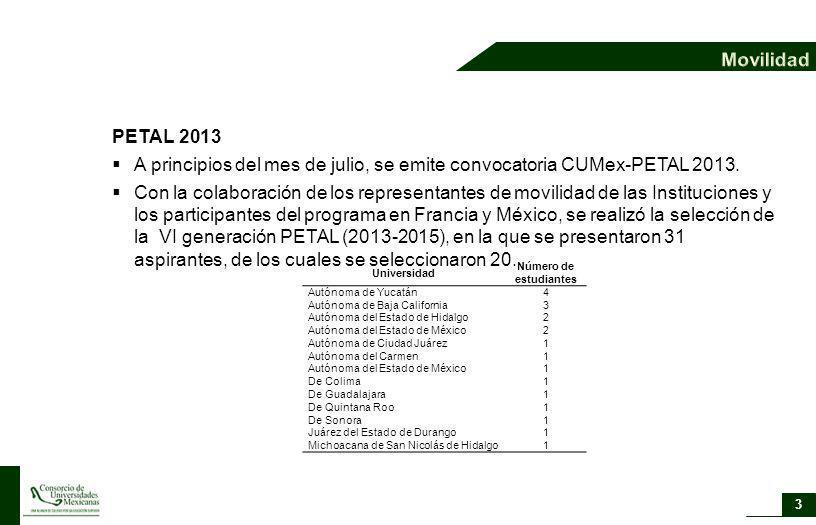 PETAL 2013 A principios del mes de julio, se emite convocatoria CUMex-PETAL 2013. Con la colaboración de los representantes de movilidad de las Instit
