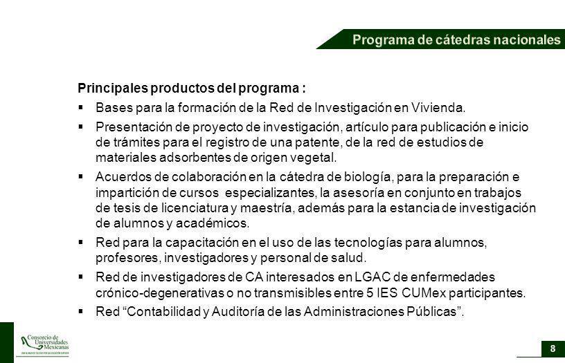 Principales productos del programa : Bases para la formación de la Red de Investigación en Vivienda. Presentación de proyecto de investigación, artícu