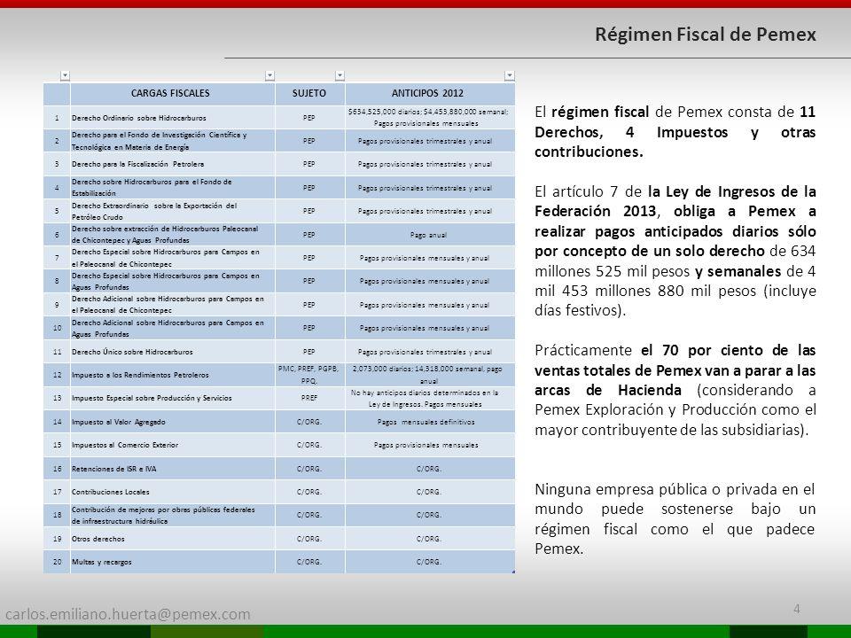 carlos.emiliano.huerta@pemex.com 4 Régimen Fiscal de Pemex El régimen fiscal de Pemex consta de 11 Derechos, 4 Impuestos y otras contribuciones. El ar