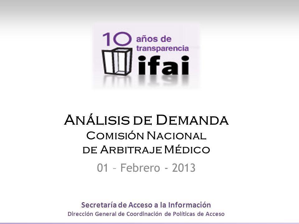 Secretaría de Acceso a la Información Dirección General de Coordinación de Políticas de Acceso Análisis de Demanda Comisión Nacional de Arbitraje Médico 01 – Febrero - 2013