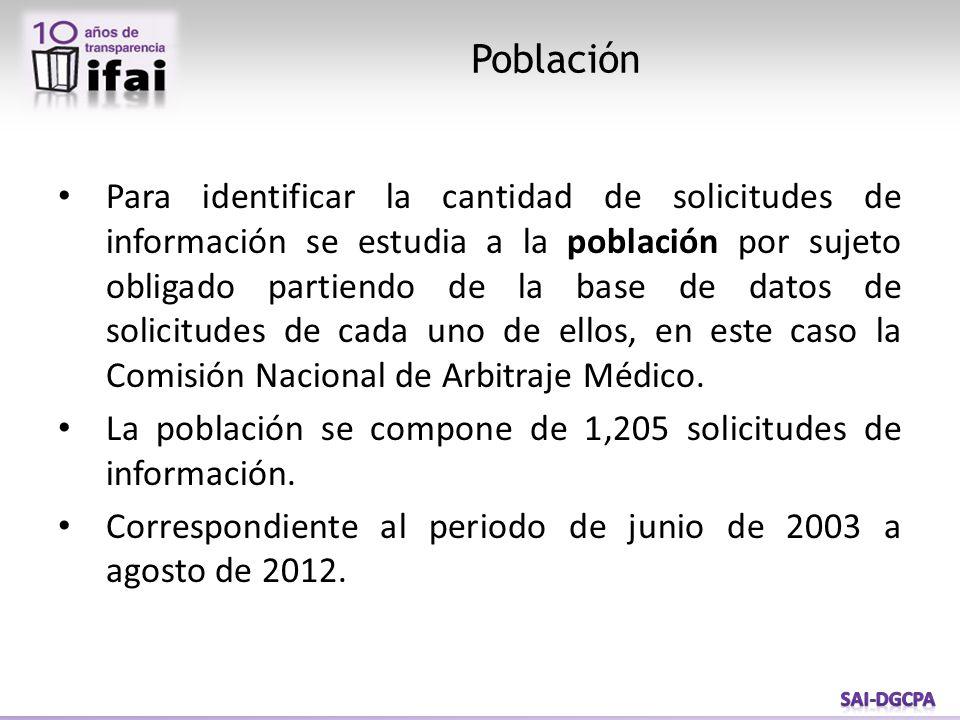 Para identificar la cantidad de solicitudes de información se estudia a la población por sujeto obligado partiendo de la base de datos de solicitudes de cada uno de ellos, en este caso la Comisión Nacional de Arbitraje Médico.
