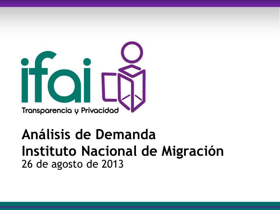 Análisis de Demanda Instituto Nacional de Migración 26 de agosto de 2013