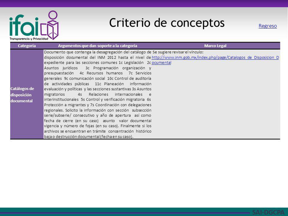SAI-DGCPA Criterio de conceptos CategoríaArgumentos que dan soporte a la categoríaMarco Legal Catálogos de disposición documental Documento que conten