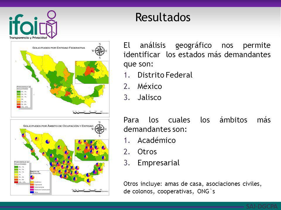 SAI-DGCPA Resultados El análisis geográfico nos permite identificar los municipios más demandantes que son: 1.Distrito Federal Cuauhtémoc Benito Juárez Coyoacán 2.México Nezahualcóyotl Ecatepec de Morelos Tlalnepantla de Baz 3.Jalisco Guadalajara Zapopan Tlaquepaque