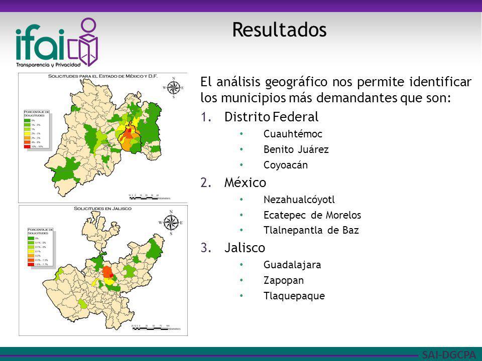 SAI-DGCPA Resultados El análisis geográfico nos permite identificar los municipios más demandantes que son: 1.Distrito Federal Cuauhtémoc Benito Juáre