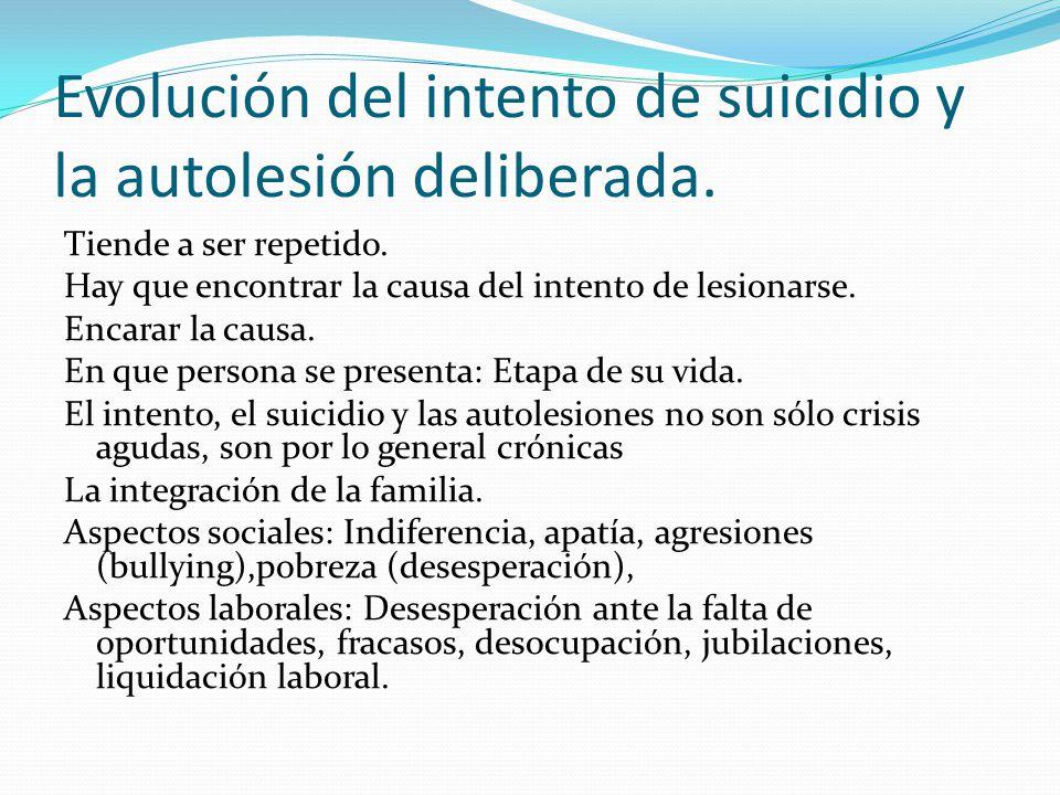 Evolución del intento de suicidio y la autolesión deliberada. Tiende a ser repetido. Hay que encontrar la causa del intento de lesionarse. Encarar la