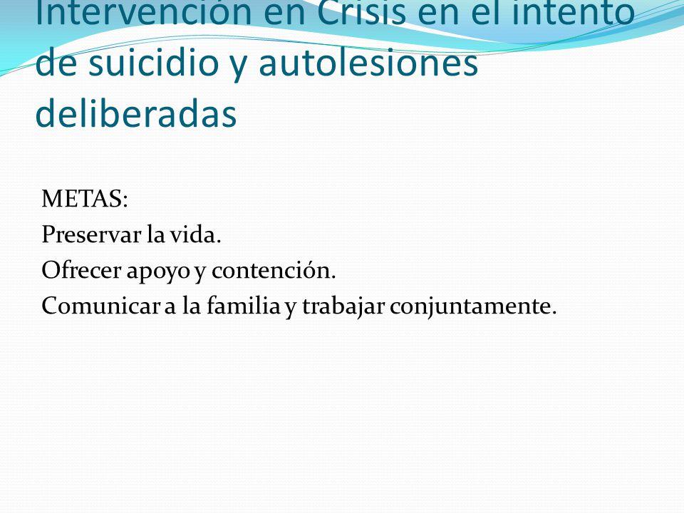 Intervención en Crisis en el intento de suicidio y autolesiones deliberadas METAS: Preservar la vida. Ofrecer apoyo y contención. Comunicar a la famil