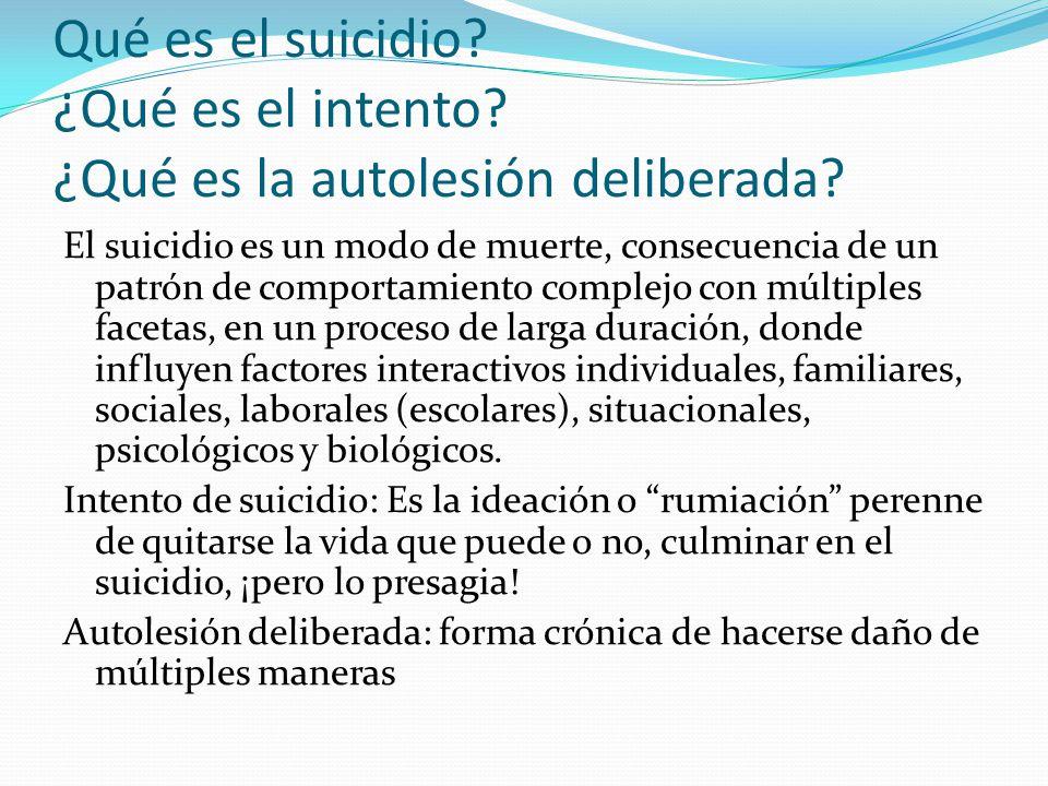 Qué es el suicidio? ¿Qué es el intento? ¿Qué es la autolesión deliberada? El suicidio es un modo de muerte, consecuencia de un patrón de comportamient