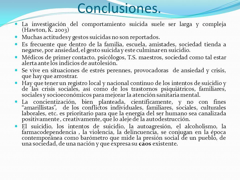 Conclusiones. La investigación del comportamiento suicida suele ser larga y compleja (Hawton, K. 2003) Muchas actitudes y gestos suicidas no son repor