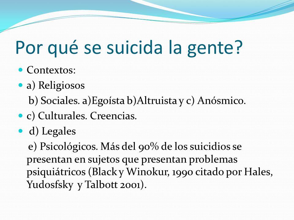 Por qué se suicida la gente? Contextos: a) Religiosos b) Sociales. a)Egoísta b)Altruista y c) Anósmico. c) Culturales. Creencias. d) Legales e) Psicol