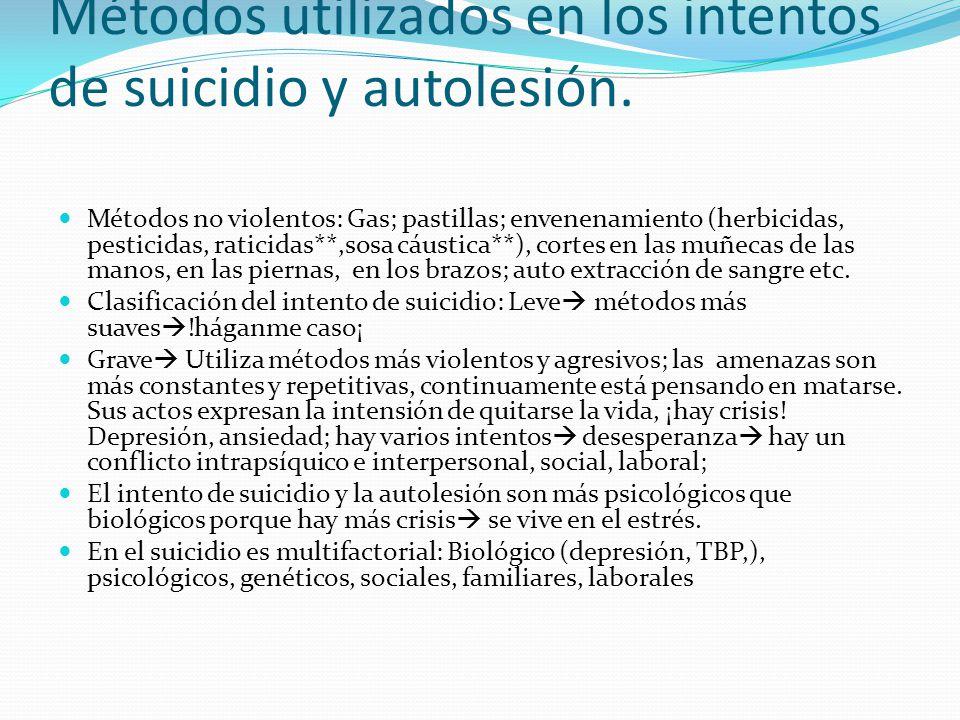 Métodos utilizados en los intentos de suicidio y autolesión. Métodos no violentos: Gas; pastillas; envenenamiento (herbicidas, pesticidas, raticidas**