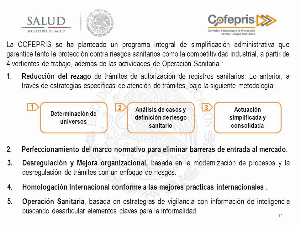 11 La COFEPRIS se ha planteado un programa integral de simplificación administrativa que garantice tanto la protección contra riesgos sanitarios como