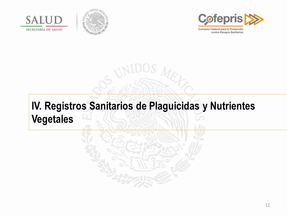 12 IV. Registros Sanitarios de Plaguicidas y Nutrientes Vegetales
