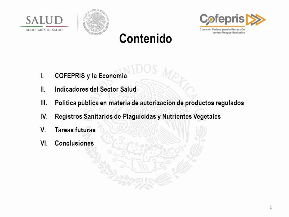 2 Contenido I.COFEPRIS y la Economía II.Indicadores del Sector Salud III.Política pública en materia de autorización de productos regulados IV.Registr
