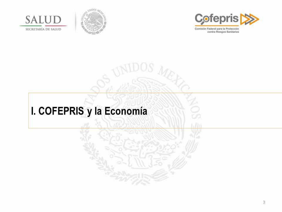 3 I. COFEPRIS y la Economía