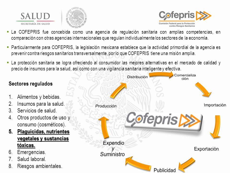 5 Datos del censo económico INEGI 2009, muestra que el valor de los productos regulados por la COFEPRIS fue de 1 billón 186 mil 399 millones de pesos que representan el 9.8% del PIB.