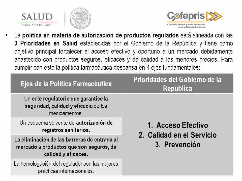 La política en materia de autorización de productos regulados está alineada con las 3 Prioridades en Salud establecidas por el Gobierno de la Repúblic