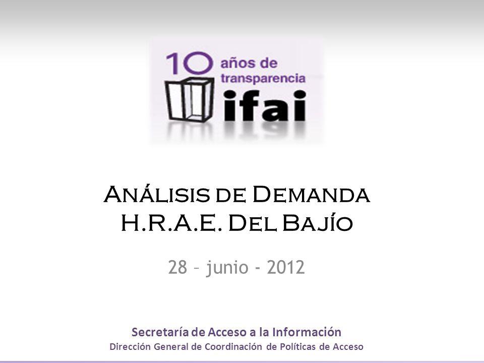 Secretaría de Acceso a la Información Dirección General de Coordinación de Políticas de Acceso Análisis de Demanda H.R.A.E. Del Bajío 28 – junio - 201
