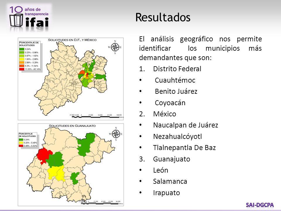 Resultados El análisis geográfico nos permite identificar los municipios más demandantes que son: 1.Distrito Federal Cuauhtémoc Benito Juárez Coyoacán