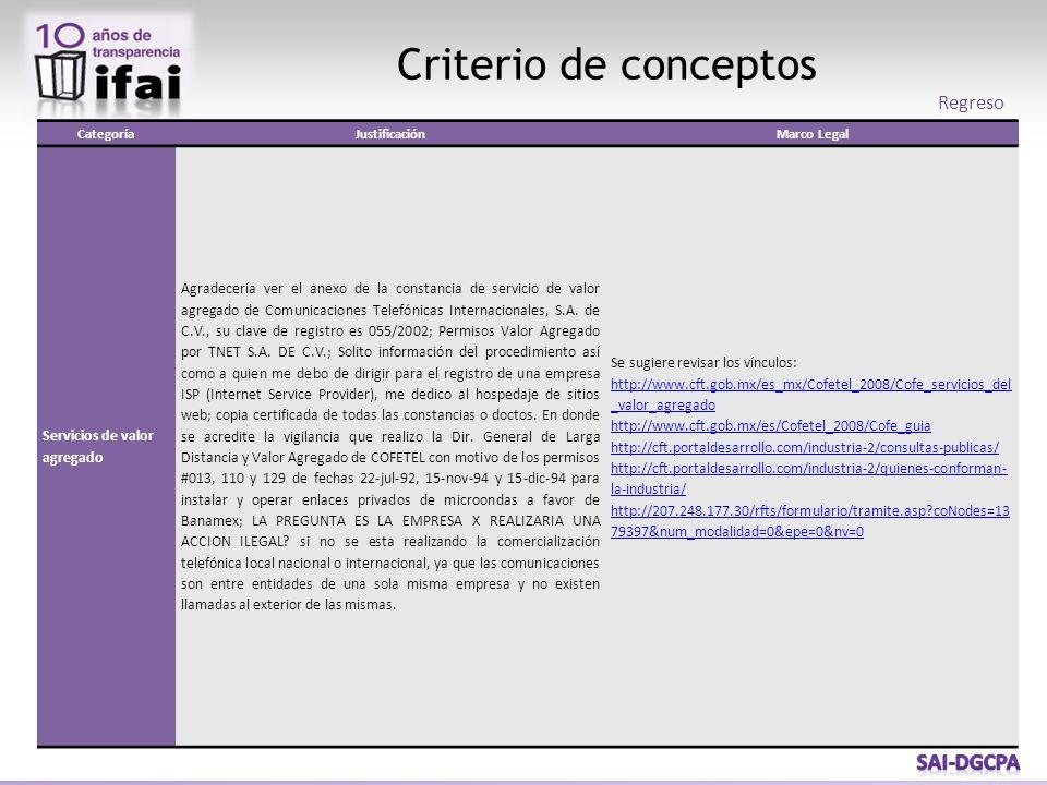 Criterio de conceptos Regreso CategoríaJustificaciónMarco Legal Servicios de valor agregado Agradecería ver el anexo de la constancia de servicio de v