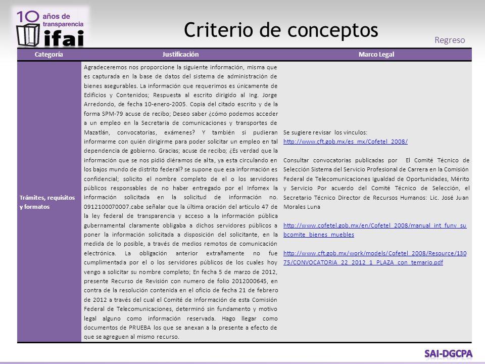 Criterio de conceptos Regreso CategoríaJustificaciónMarco Legal Trámites, requisitos y formatos Agradeceremos nos proporcione la siguiente información