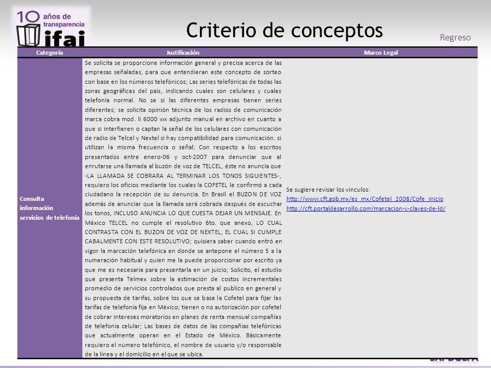 Criterio de conceptos Regreso CategoríaJustificaciónMarco Legal Consulta información servicios de telefonía Se solicita se proporcione información gen
