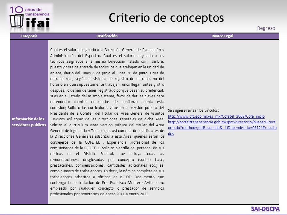 Criterio de conceptos Regreso CategoríaJustificaciónMarco Legal Información de los servidores públicos Cual es el salario asignado a la Dirección General de Planeación y Administración del Espectro.