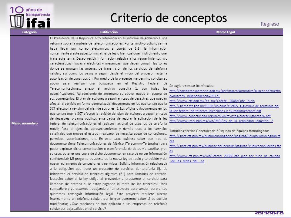 Criterio de conceptos Regreso CategoríaJustificaciónMarco Legal Marco normativo El Presidente de la República hizo referencia en su informe de gobiern