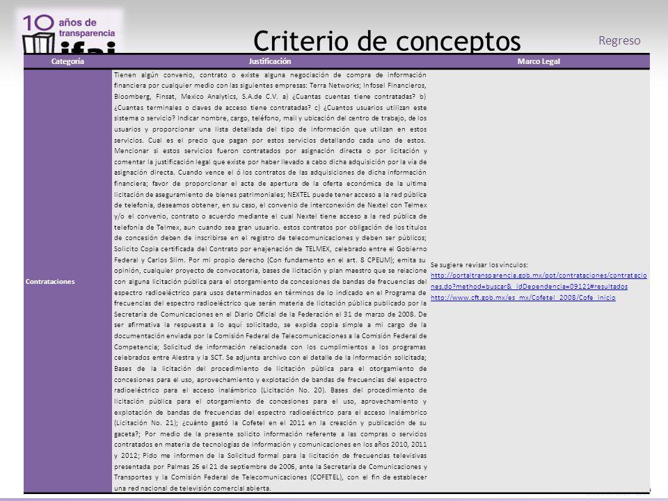 Criterio de conceptos CategoríaJustificaciónMarco Legal Contrataciones Tienen algún convenio, contrato o existe alguna negociación de compra de inform