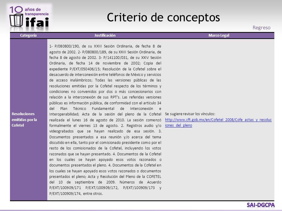 Criterio de conceptos Regreso CategoríaJustificaciónMarco Legal Resoluciones emitidas por la Cofetel 1- P/080800/190, de su XXIII Sesión Ordinaria, de fecha 8 de agosto de 2002.