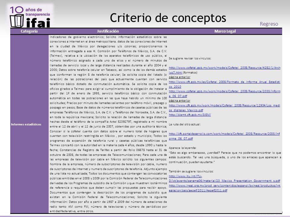 Criterio de conceptos Regreso CategoríaJustificaciónMarco Legal Informes estadísticos Indicadores de gobierno electrónico; Solicito información estadístico sobre las conexiones a internet en el área metropolitana.