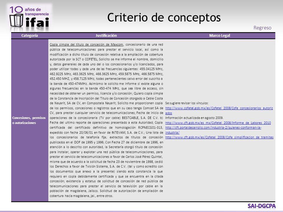 Criterio de conceptos Regreso CategoríaJustificaciónMarco Legal Concesiones, permisos o autorizaciones Copia simple del título de concesión de Maxcom,