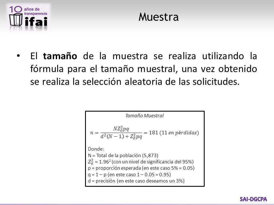 El tamaño de la muestra se realiza utilizando la fórmula para el tamaño muestral, una vez obtenido se realiza la selección aleatoria de las solicitude