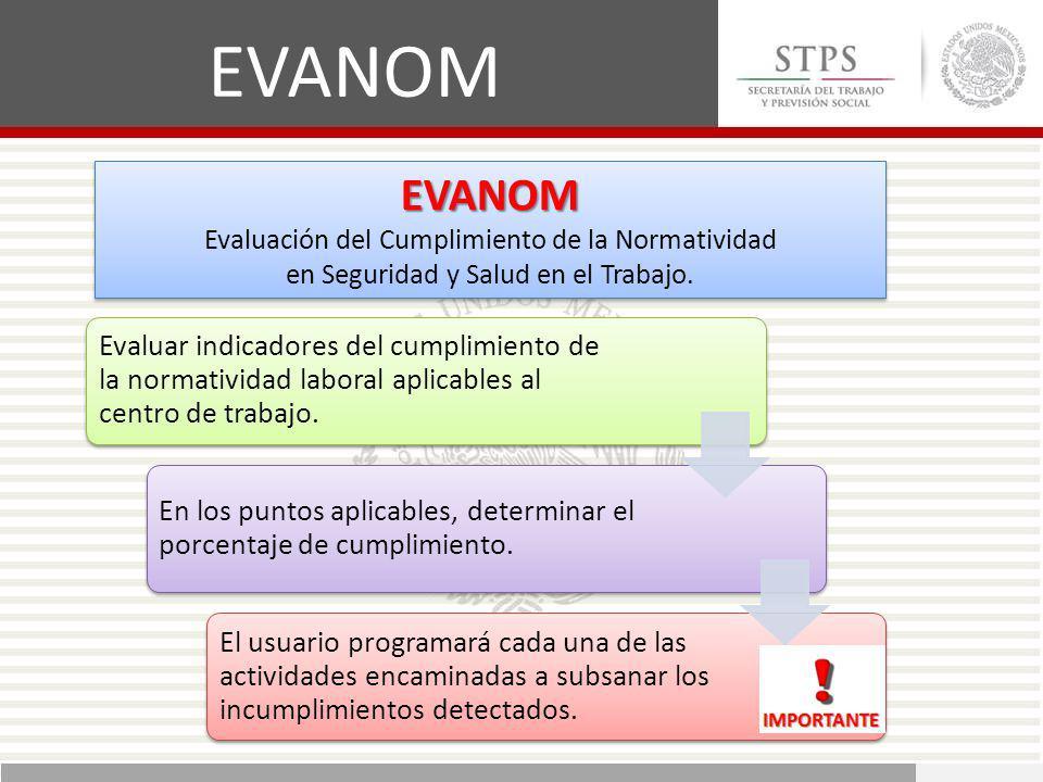EVANOM Evaluación del Cumplimiento de la Normatividad en Seguridad y Salud en el Trabajo.EVANOM Evaluar indicadores del cumplimiento de la normativida