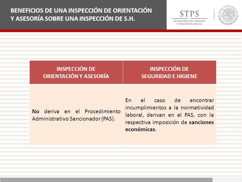 BENEFICIOS DE UNA INSPECCIÓN DE ORIENTACIÓN Y ASESORÍA SOBRE UNA INSPECCIÓN DE S.H. INSPECCIÓN DE ORIENTACIÓN Y ASESORÍA INSPECCIÓN DE SEGURIDAD E HIG