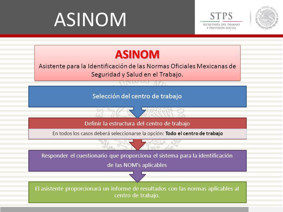 ASINOM Asistente para la Identificación de las Normas Oficiales Mexicanas de Seguridad y Salud en el Trabajo.ASINOM El asistente proporcionará un info