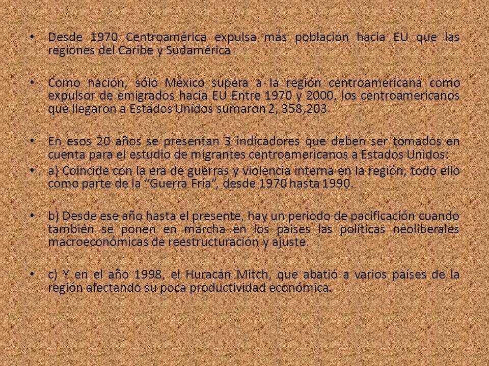 Desde 1970 Centroamérica expulsa más población hacia EU que las regiones del Caribe y Sudamérica Como nación, sólo México supera a la región centroame