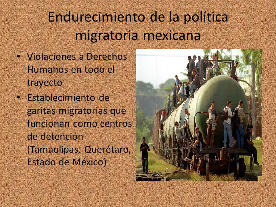 Endurecimiento de la política migratoria mexicana Violaciones a Derechos Humanos en todo el trayecto Establecimiento de garitas migratorias que funcio