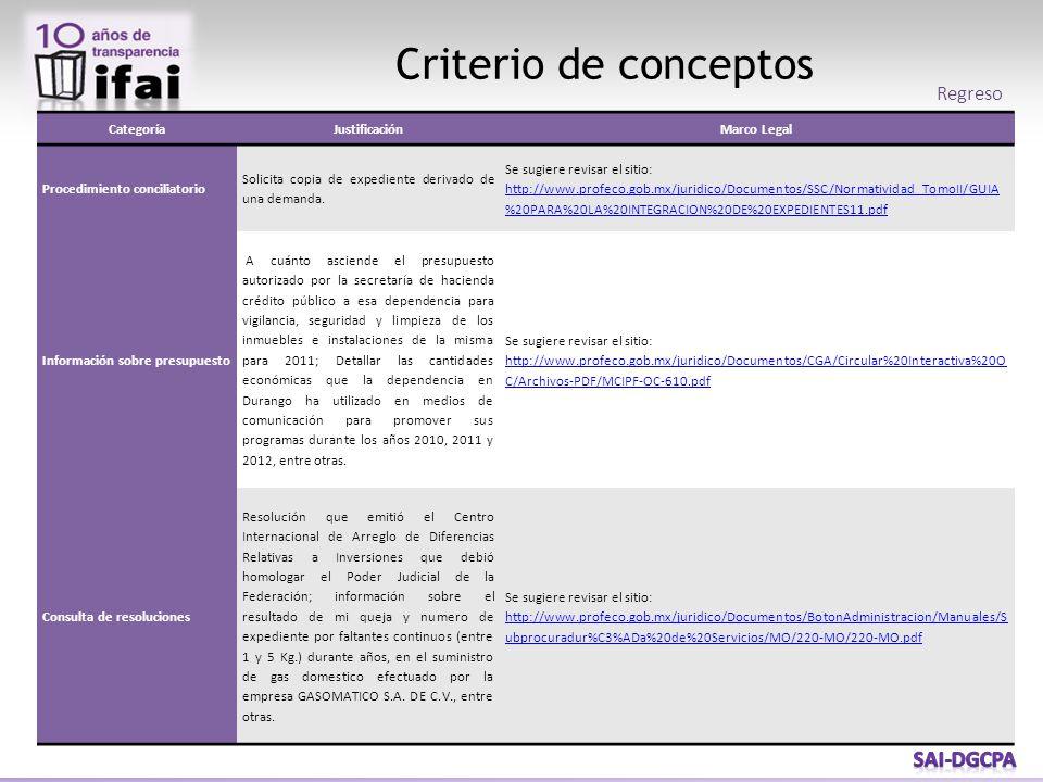 CategoríaJustificaciónMarco Legal Procedimiento conciliatorio Solicita copia de expediente derivado de una demanda.