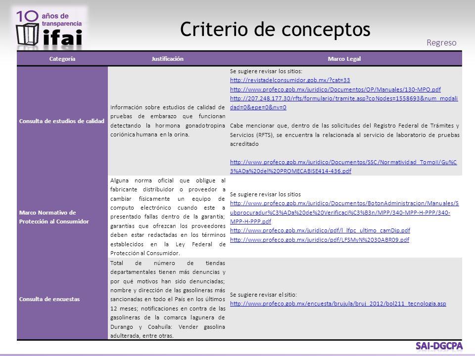 CategoríaJustificaciónMarco Legal Consulta de estudios de calidad Información sobre estudios de calidad de pruebas de embarazo que funcionan detectando la hormona gonadotropina coriónica humana en la orina.