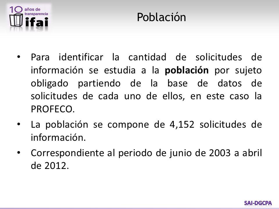 Para identificar la cantidad de solicitudes de información se estudia a la población por sujeto obligado partiendo de la base de datos de solicitudes de cada uno de ellos, en este caso la PROFECO.
