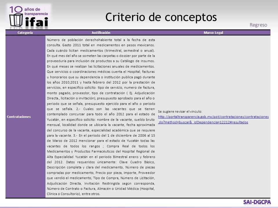 Criterio de conceptos CategoríaJustificaciónMarco Legal Contrataciones Número de población derechohabiente total a la fecha de esta consulta.